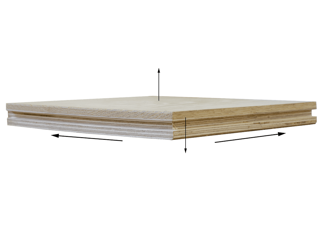 Multiple layers of Russian Baltic Birch plywood keep your engineered hardwood wide plank flooring stable